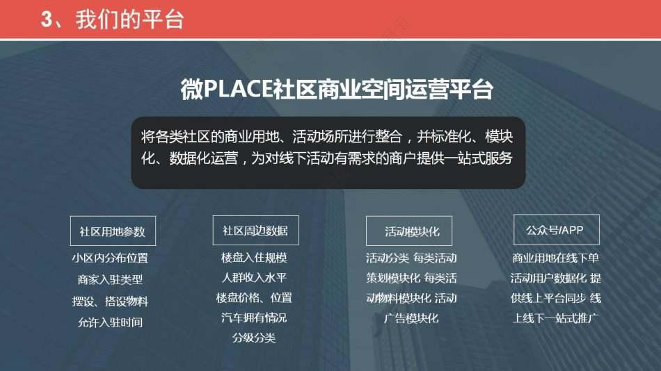商业用地平台-微PLACE商业空间运营平台商业计划方案