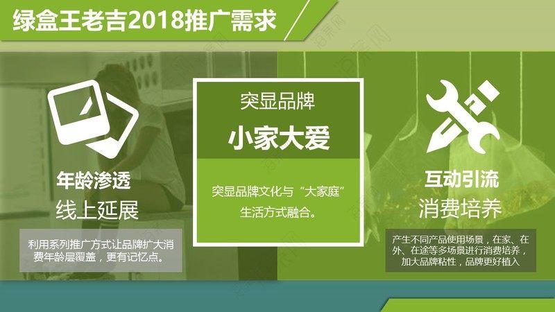 饮料品牌绿盒王老吉夏日主题整合传播策划方案