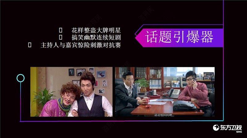 东方卫视首档星素深度互动节目《周六欢乐秀》招商整合营销策划方案