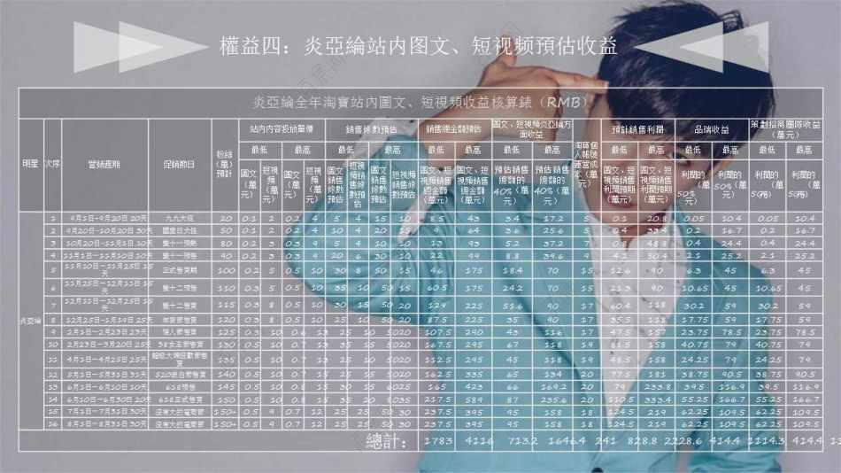 互联网电商平台-炎亚纶淘宝直播商业计划书方案