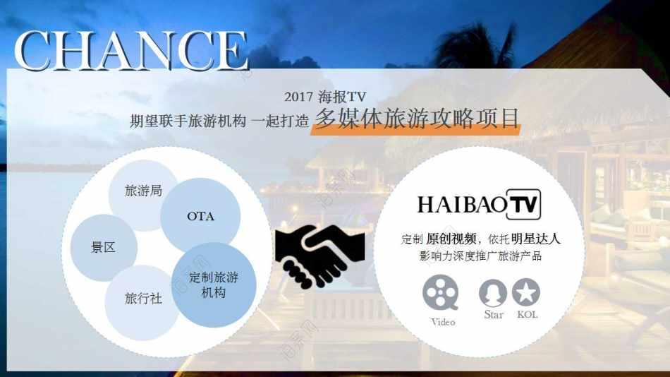 旅游文化传播-海报时尚网旅拍项目合作计划书策划方案