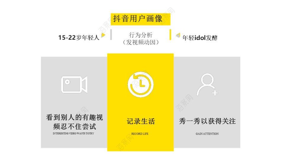 2020抖音专业化运营推广策划方案