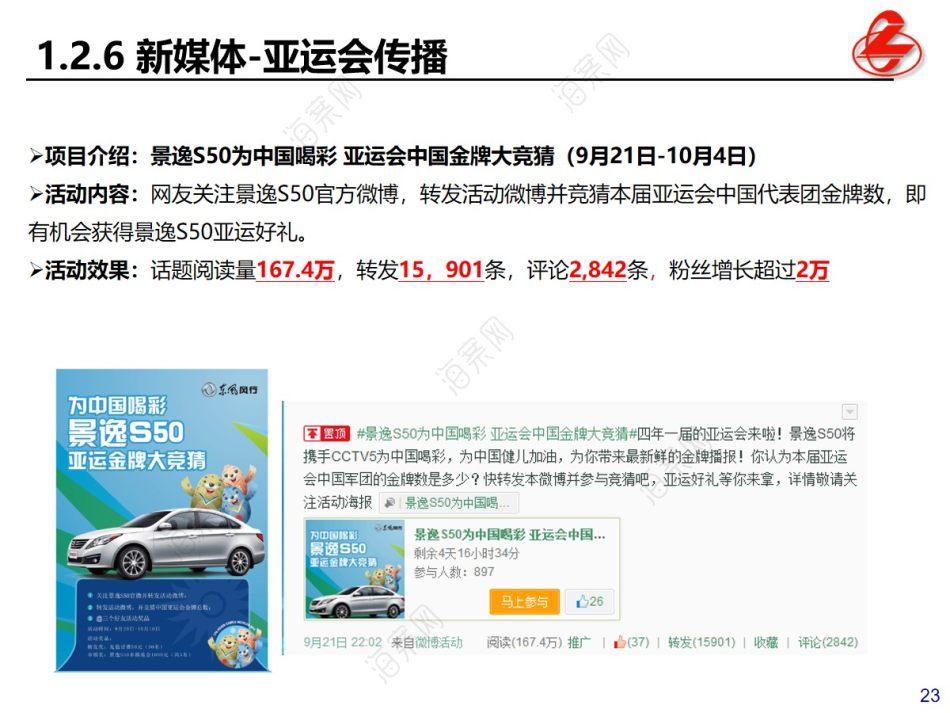 汽车品牌-东风风行景逸S50阶品牌传播策划方案