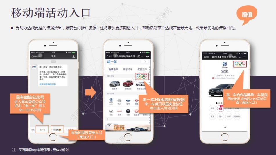 汽车行业来一车年度奥运会互动活动推广方案