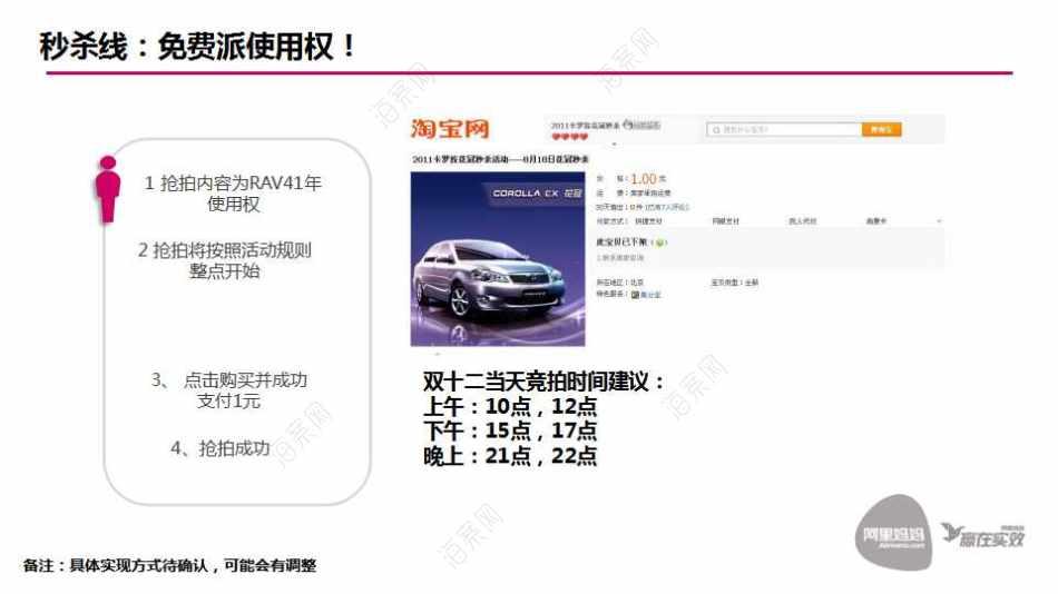 汽车品牌-一汽丰田RAV4淘宝双十二合作产品推广方案