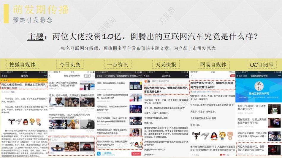 汽车品牌荣威RX5上市社媒推广总结方案