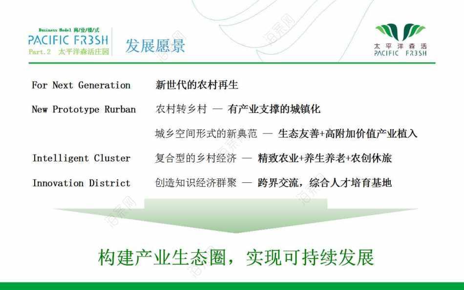绿色营销案例分析_回归自然太平洋森活绿色庄园特色城镇化营销策划方案 - 海量 ...
