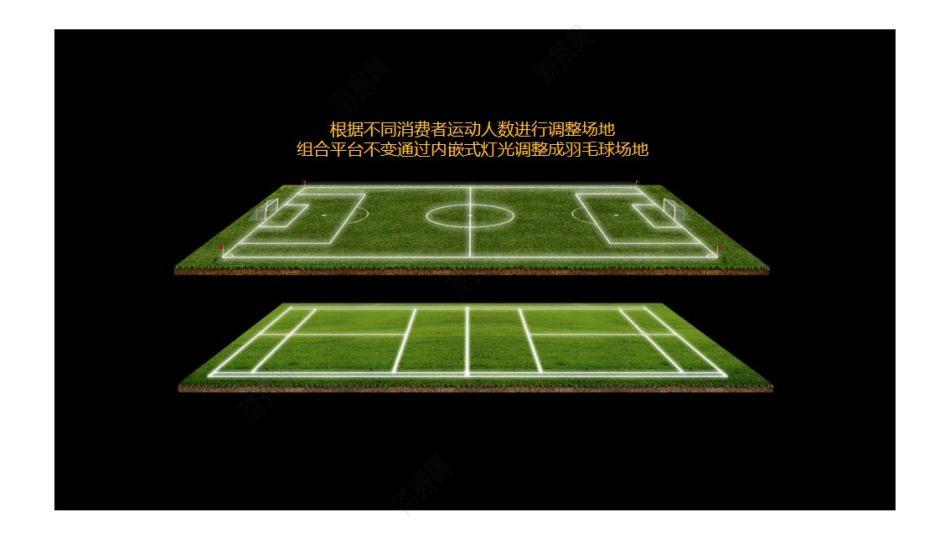 X盒子体育产业互联网时代项目计划书策划方案