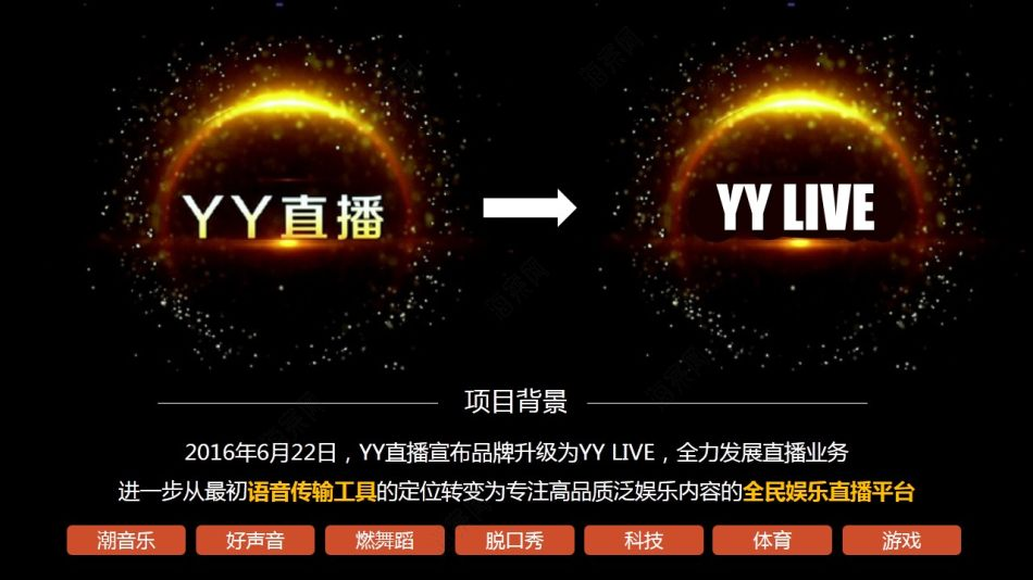 全民娱乐直播平台YY LIVE三个子频道自媒体运营规划方案