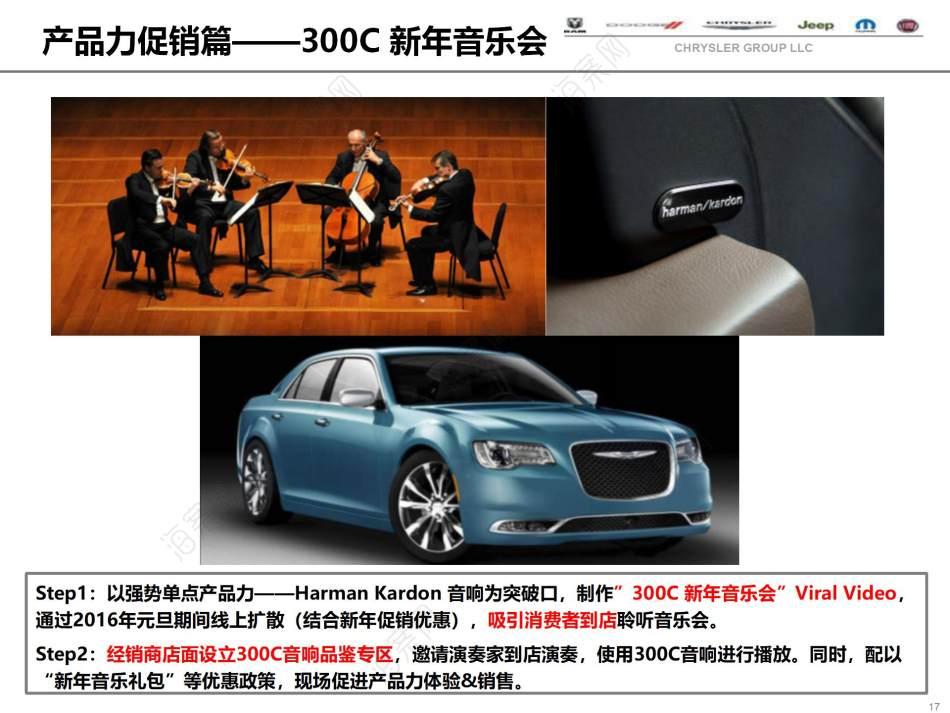 汽车品牌Chrysler大品牌传播以及300C互动传播年度推广方案