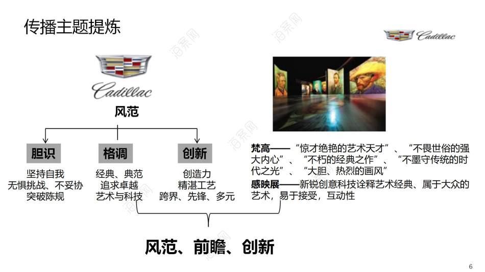 汽车品牌凯迪拉克不朽的梵高艺术感映大展品牌传播推广方案
