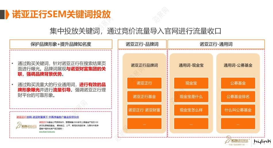 综合金融服务集团诺亚财富SEM投放执行推广方案
