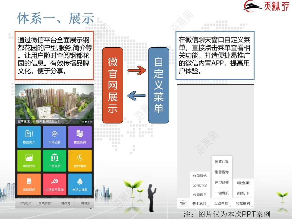 房地产品牌钢都花园微信经典营销策划方案