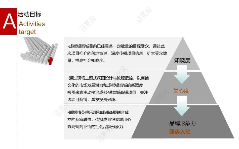 商业地产成都·银泰城联排商铺推介暨招商大会活动策划方案