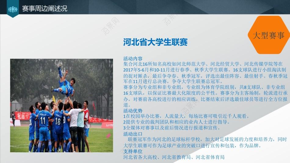 体育运动品牌锋行体育年度规划策划方案