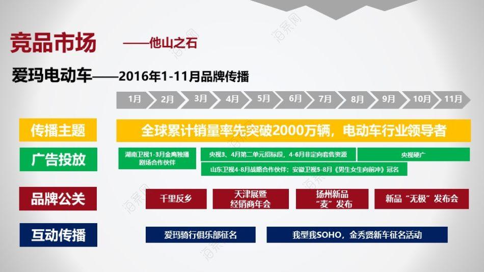 电动车品牌立马电动车年度整合营销策划方案