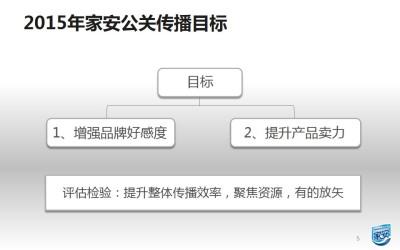 日化品牌家安空调消毒剂公关传播推广方案