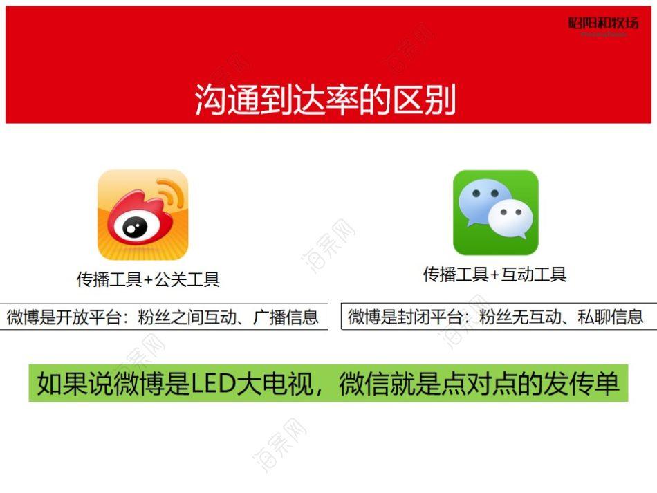 房地产行业中海誉城微信公众号推广思路方案