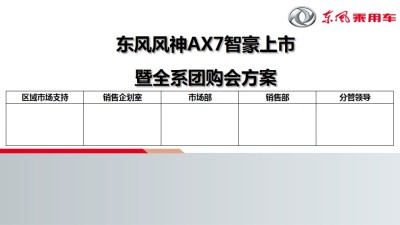 东风风神AX7智豪上市暨全系团购会活动策划方案(成都、内蒙、长春站)