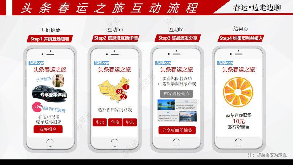 互联网资讯今日头条新春招商策划方案