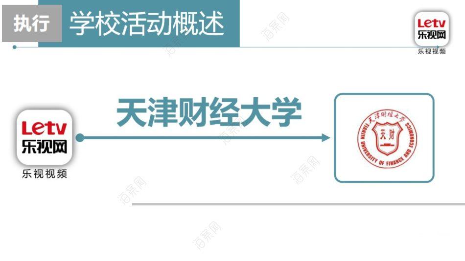 """视频播放平台乐视网""""大剧看乐视芈月校园行""""品牌推广校园行报告方案"""