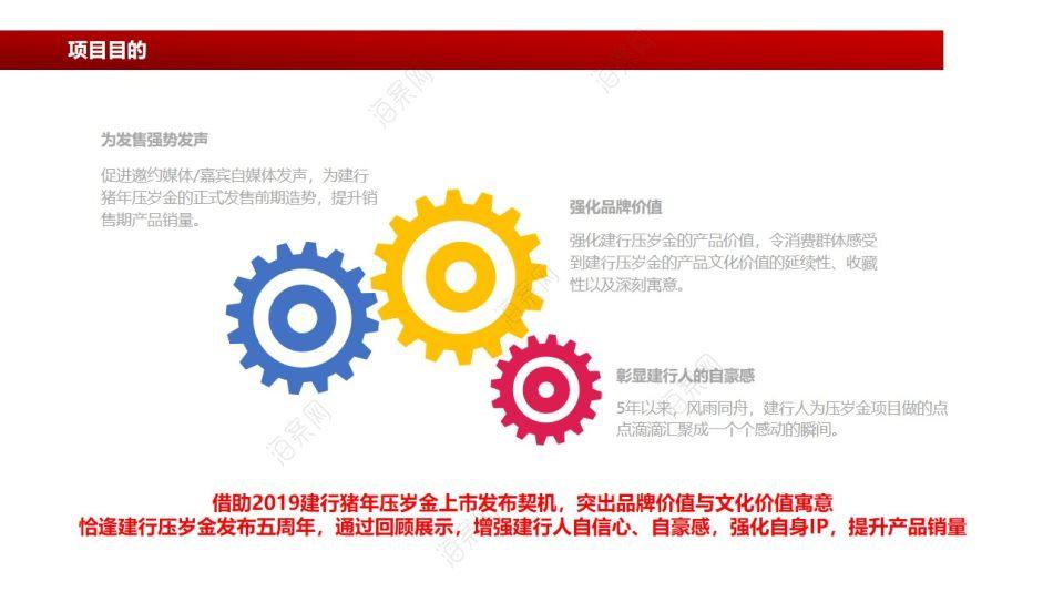 金融行业中国建设银行压岁金发行5周年庆典 暨《中国建设银行猪年压岁金》上市发布会活动策划方案