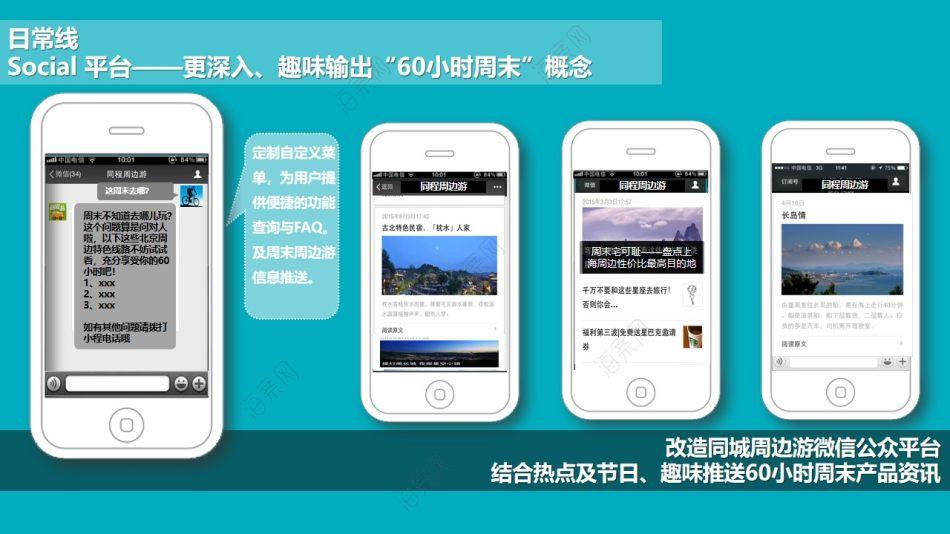 旅游在线服务平台同程网周边游社会化媒体营销策划方案