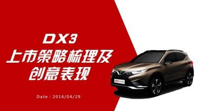 汽车品牌东南汽车DX3上市路梳理及创意推广方案