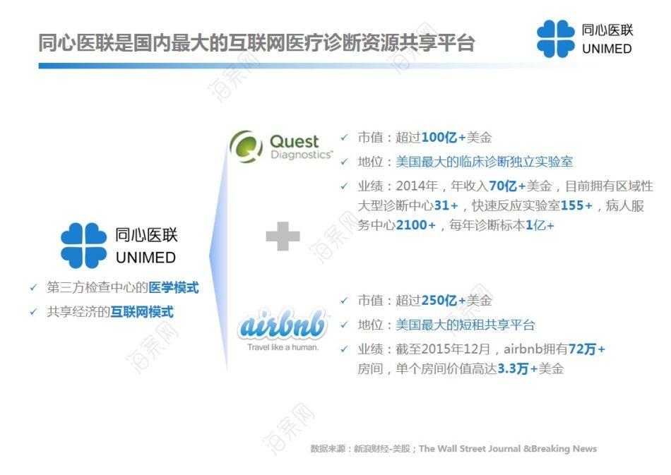 最大的互联网医疗诊断资源共享平台同心医联商业计划书方案