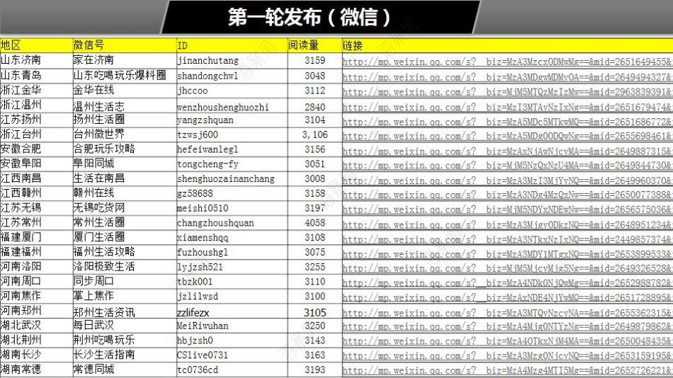 连续剧使徒行者地级营销微博话题与直播城市路演活动结案【51P】