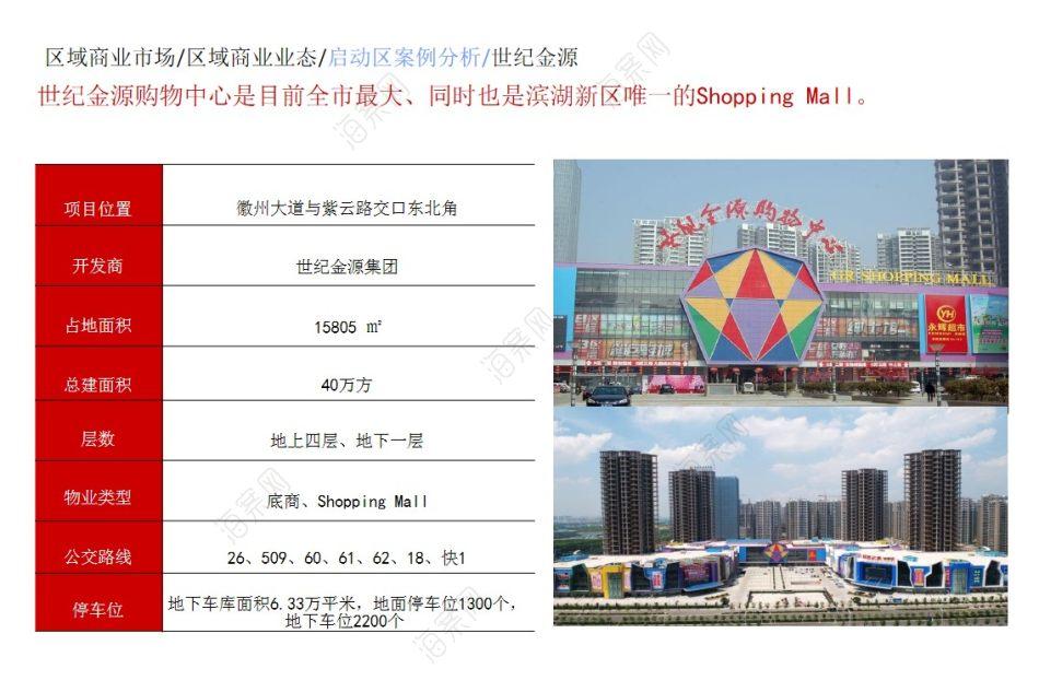 房地产品牌滨湖东方汇项目品牌定位推广方案【89P】