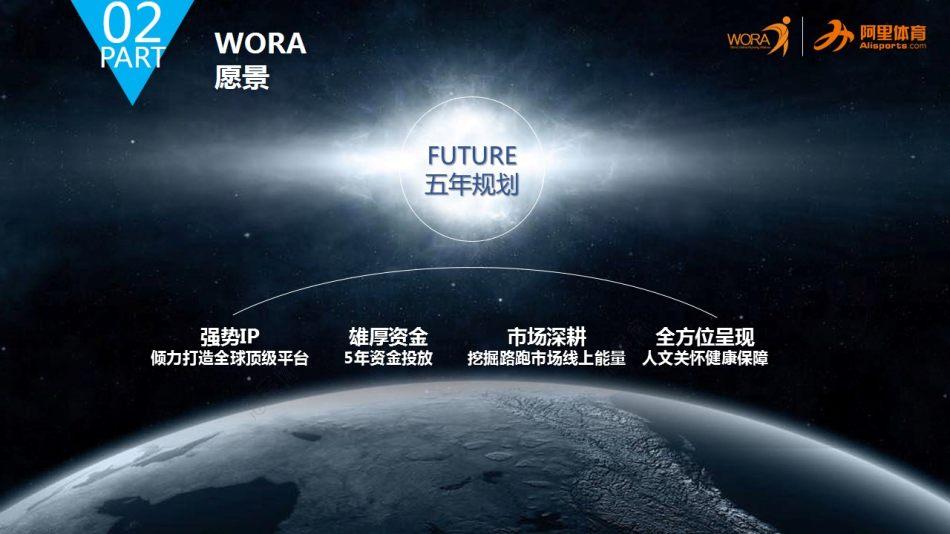 体育运动品牌WORA国际网络路跑联盟推广方案【20P】