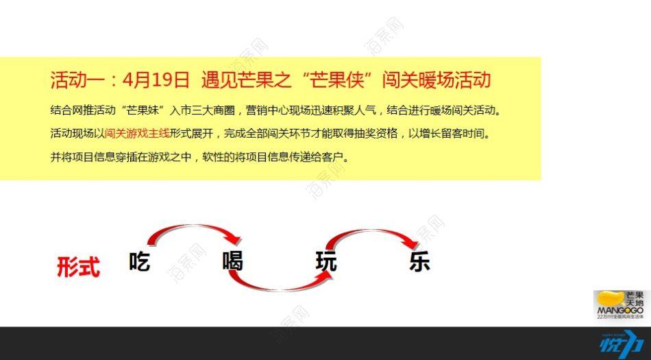 房地产品牌芒果天地4-6月系列主题活动策划方案【66P】