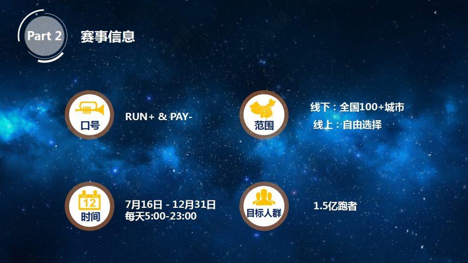 互联网体育平台阿里体育赛事招商策划方案【26P】