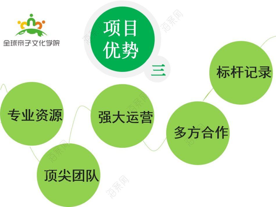 全球亲子文化学院YOYO亲子事业分享会活动策划方案【24P】