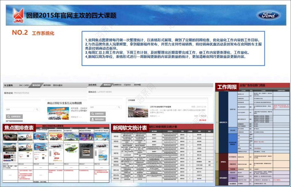 汽车品牌江铃汽车年度官网总结及年度计划营销策划方案【69P】
