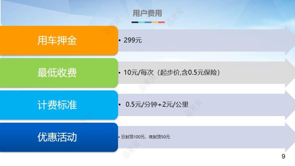 景区绿色出行利器-共享电动单车营销策划方案【15P】