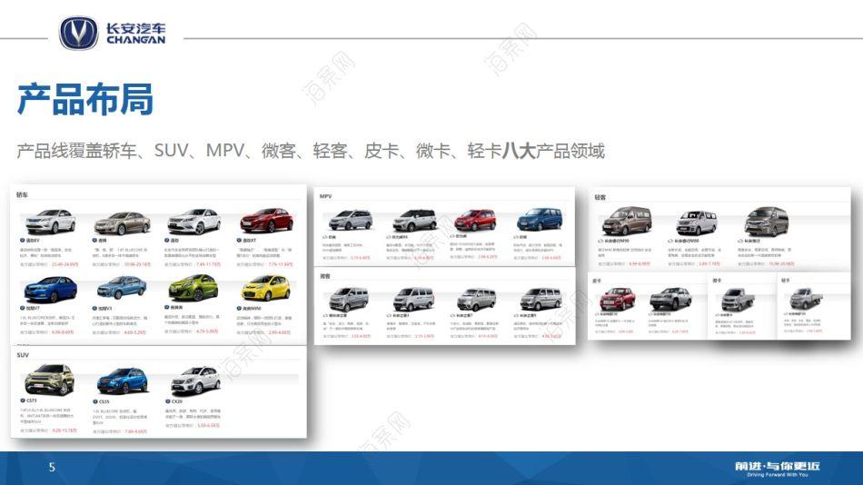 汽车品牌长安汽车FAN粉丝营销活动策划方案【145P】