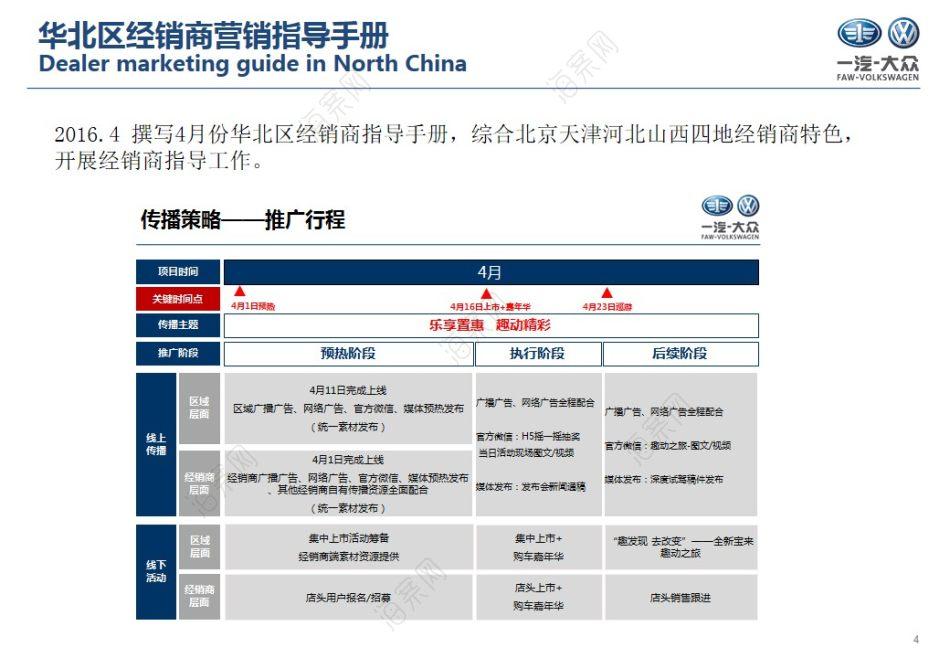 汽车品牌一汽大众二季度创意策划代理服务总结策划方案【23P】