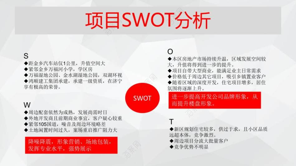 2020房地产龍凤苑项目营销策划方案-58P