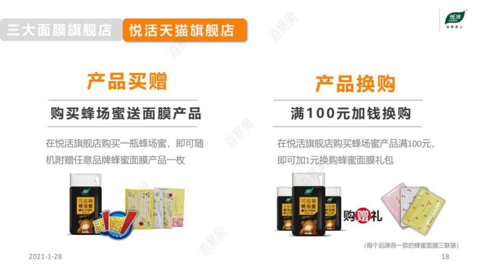 美妆化妆品悦活蜂蜜品牌传播推广方案