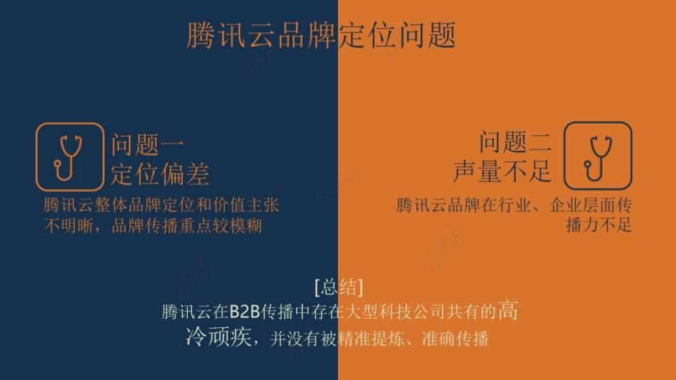 腾讯云数码酷开系统品牌传播推广方案70P