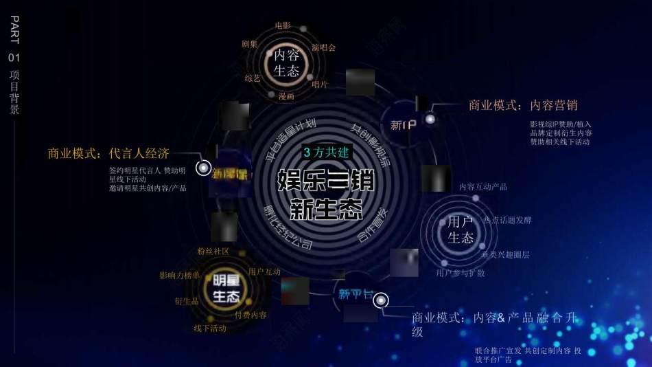 2020巨量引擎娱乐营销招商通案【娱乐】【抖音】【招商方案】68P