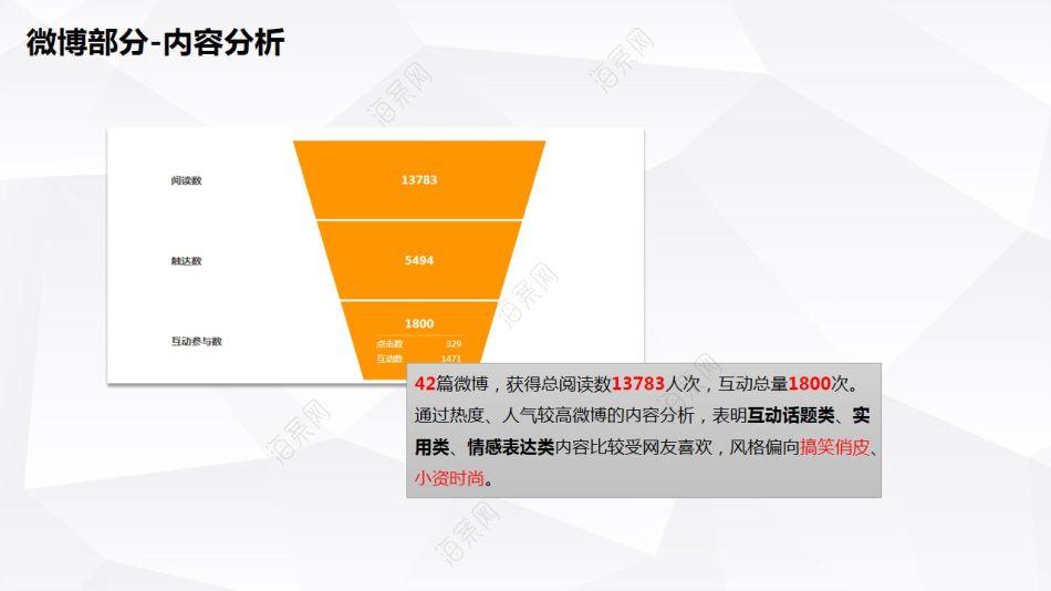 果业品牌北纬十八度果业工作总结策划方案【37P】