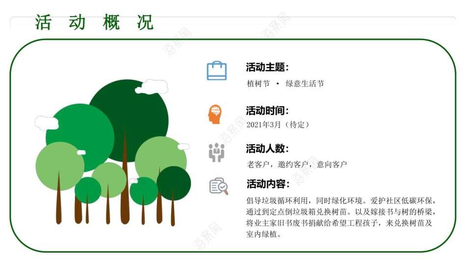 2021地产项目三月植树节户外(绿意生活节主题)活动策划方案-34P