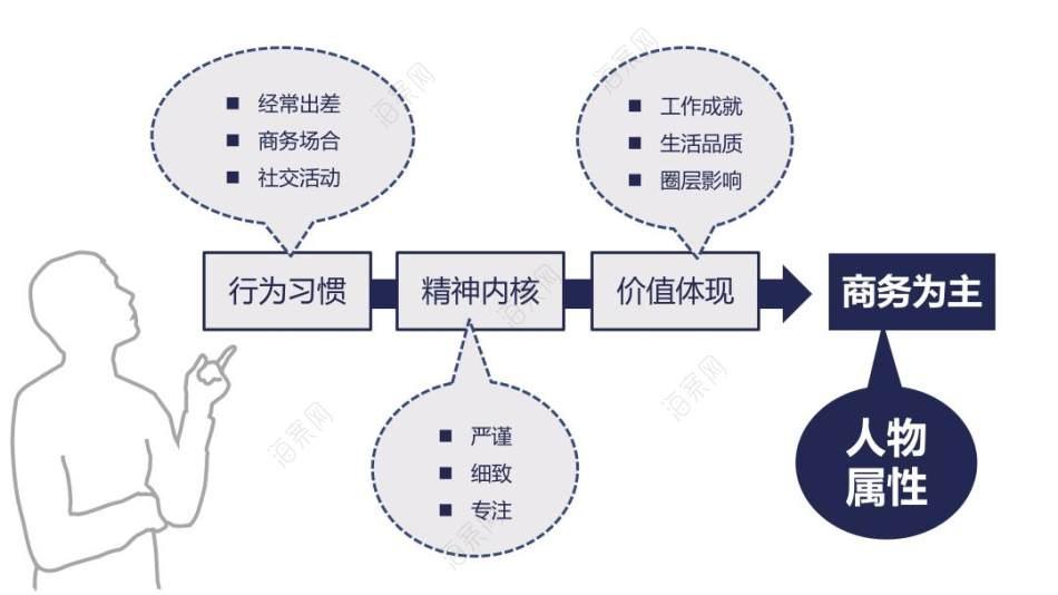 2020高端茶叶小罐茶上市营销推广方案97p
