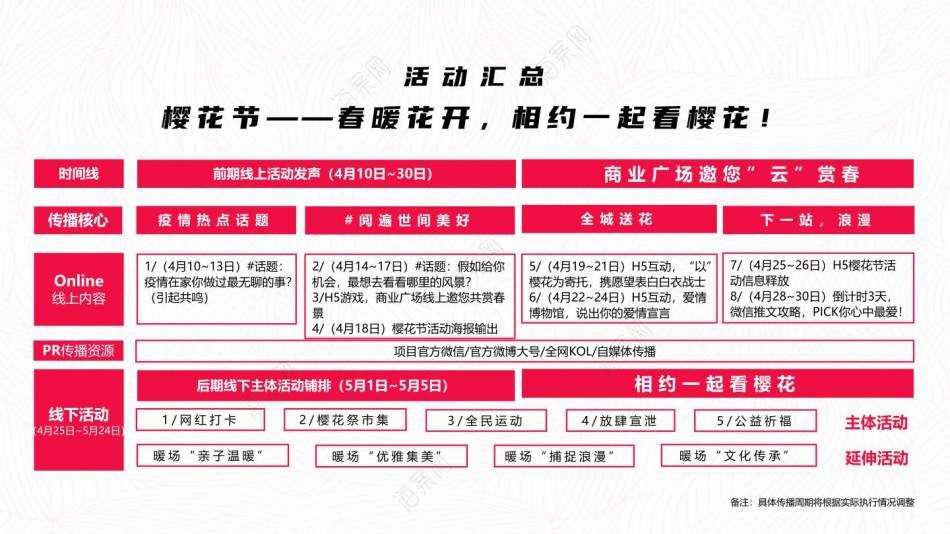 2020商业广场首届国际樱花节活动策划方案-50P