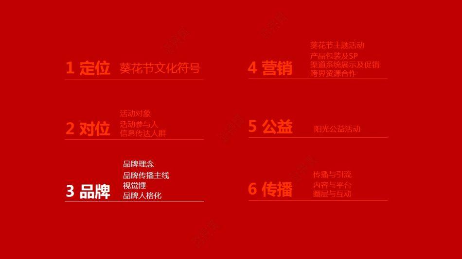 休闲零食品牌新洽洽葵花节活动策划方案【90P】
