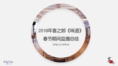 休闲食品品牌喜之郎《味道》春节期间监播总结策划方案【80P】