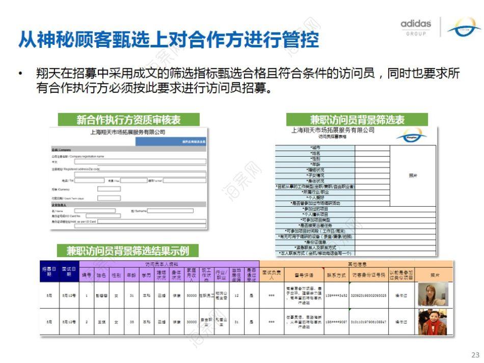 运动服饰品牌上海翔天阿迪达斯神秘顾客项目投标策划方案【61P】